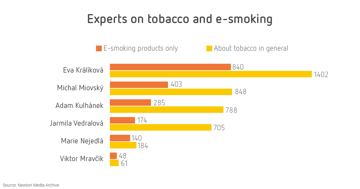 experts on tobacco and e-smoking
